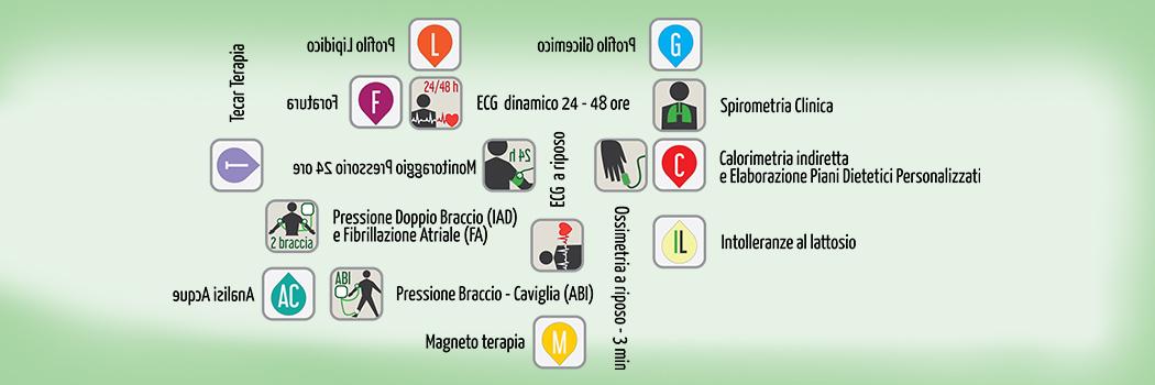 Farmacia servizi, Petrosillo: un'occasione unica per la nostra categoria